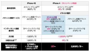 iOS6にしてからiTunesカードやプロモーションコードでアプリがダウンロードできなくなった場合の対処法